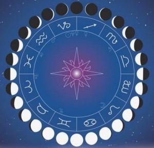 Фазы Луны 2017: полнолуния, новолуния, солнечные и лунные затмения