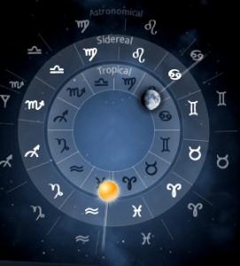 Натальный гороскоп, натальная карта бесплатно