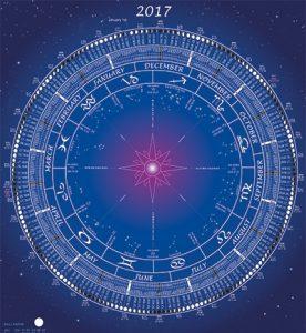 Лунный календарь получи и распишись 0017 год