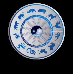 Восточный гороскоп по годам, Китайский гороскоп